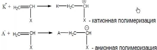 Ионная полимеризация
